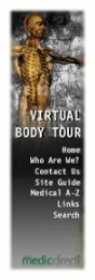 medicdirect Virtual Body Tour